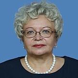 Хлякина Оксана Владимировна