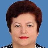 Козлова Людмила Вячеславовна