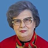 Svetlana Goryacheva