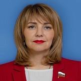 Galina Solodun