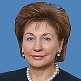 Galina Karelova