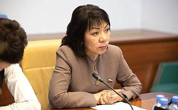 Валентина Зганич