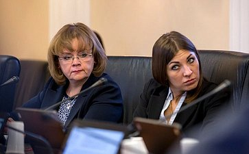 Совещание рабочей группы Комитета СФ поРегламенту иорганизации парламентской деятельности