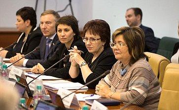 Заседание Комитета СФ посоциальной политике сучастием представителей органов государственной власти Воронежской области
