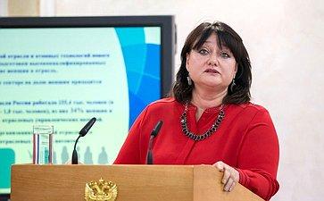 Анжелика Хаперская