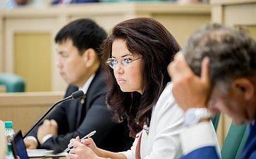 376-е заседание Совета Федерации Белоконь