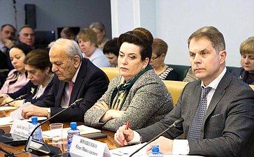 Заседание Экспертного совета поздравоохранению при Комитете Совета Федерации посоциальной политике натему «Нормативно-правовые иорганизационные инициативы вповышении эффективности оказания медицинской помощи больным ссердечно-сосудистыми заболевания