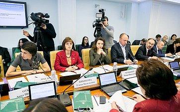 Расширенное заседание Комитета СФ посоциальной политике сучастием представителей государственной власти Оренбургской области