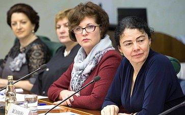 Встреча заместителя Председателя СФ Г.Кареловой спобедителями всероссийских конкурсов, проводимых «Ассамблеей женщин-руководителей»