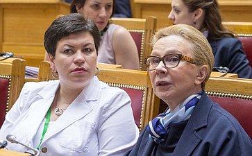 Пленарное заседание VII Невского международного экологического форума. Кононова и Косткина