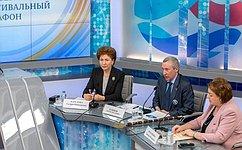 ВСФ прошел московский этап Третьего Панъевропейского фестивального марафона «ОтАтлантики доТихого океана»