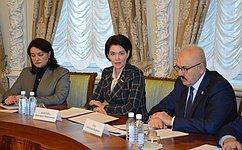 М. Павлова приняла участие взаседании Координационного Совета Уполномоченных поправам человека УФО