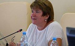 Л. Глебова: Вусловиях работы вВТО требуется сформировать госзадание наподготовку кадров