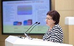 Инициаторами иполноправными участниками благоустройства городов должны стать сами граждане— Е.Бибикова