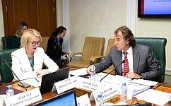 Развитие АПК иобеспечение рационального природопользования вКалининградской области рассмотрели вСовете Федерации