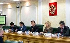 Создание ТОРов вмоногородах обеспечит приток инвесторов иликвидирует безработицу– Д.Азаров