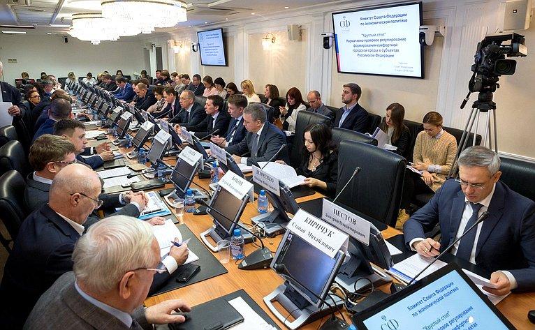 «Круглый стол» натему «Нормативно-правовое регулирование формирования комфортной городской среды иблагоустройства всубъектах Российской Федерации»