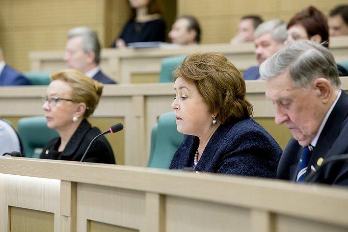 367-е заседание Совета Федерации Драгункина