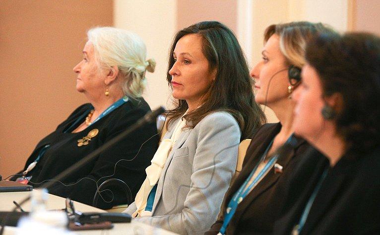 Тематическая сессия «Мир активного долголетия: трансформация»