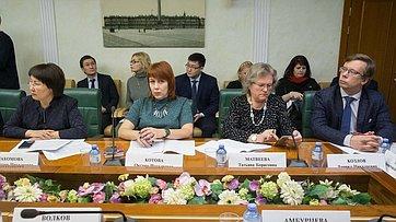 «Круглый стол» Комитета СФ поаграрно-продовольственной политике иприродопользованию. Запись трансляции от181 декабря 2019года